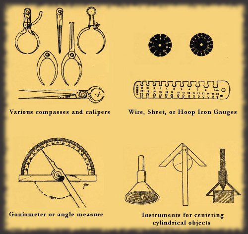 wrought iron measuring devices
